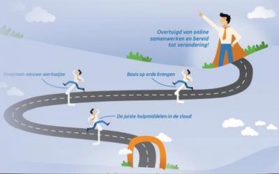 Infographic – Hoe kunt u efficient samenwerken met uw cliënt